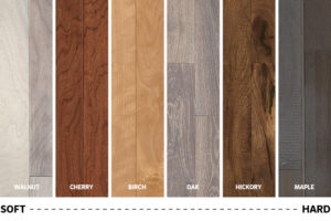 Choosing a Lasting Floor With a Hardwood Bamboo Floor
